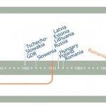 Timeline-legalisation-en
